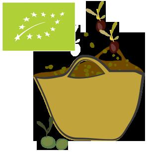 Productos EL Lagar del Soto  Premium Bio recogidos a mano al inicio de cada campaña.